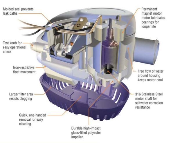 Float Switch Wiring Diagram On Wiring Bilge Pump With Float Switch